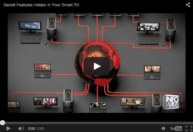 Secret Features Hidden In Your Smart TV